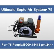 Septic Tank Aeration Kits
